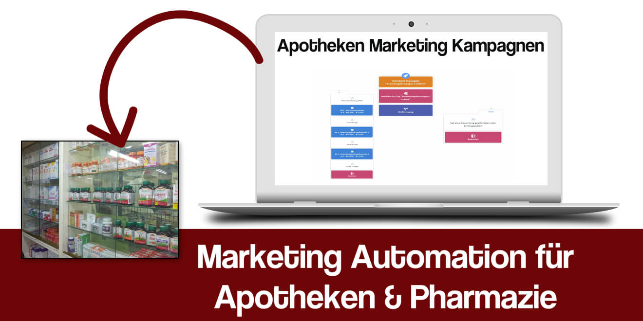 Apotheke Online Marketing