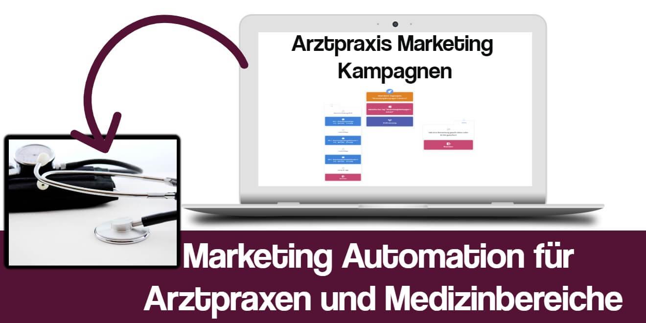 Online Marketing Praxis