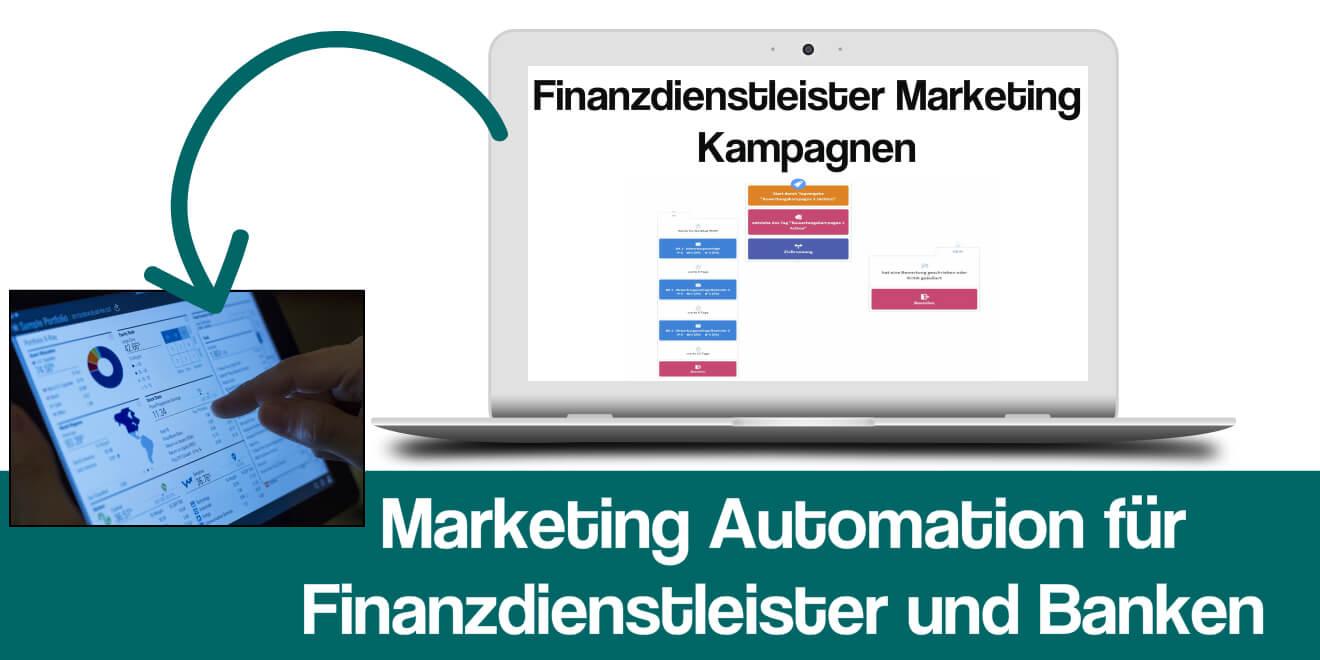 Online Marketing für Banken