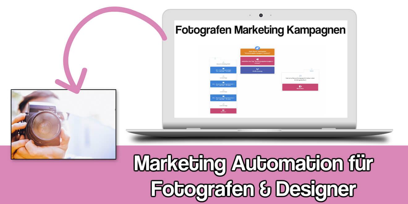 Online Marketing für Fotografen