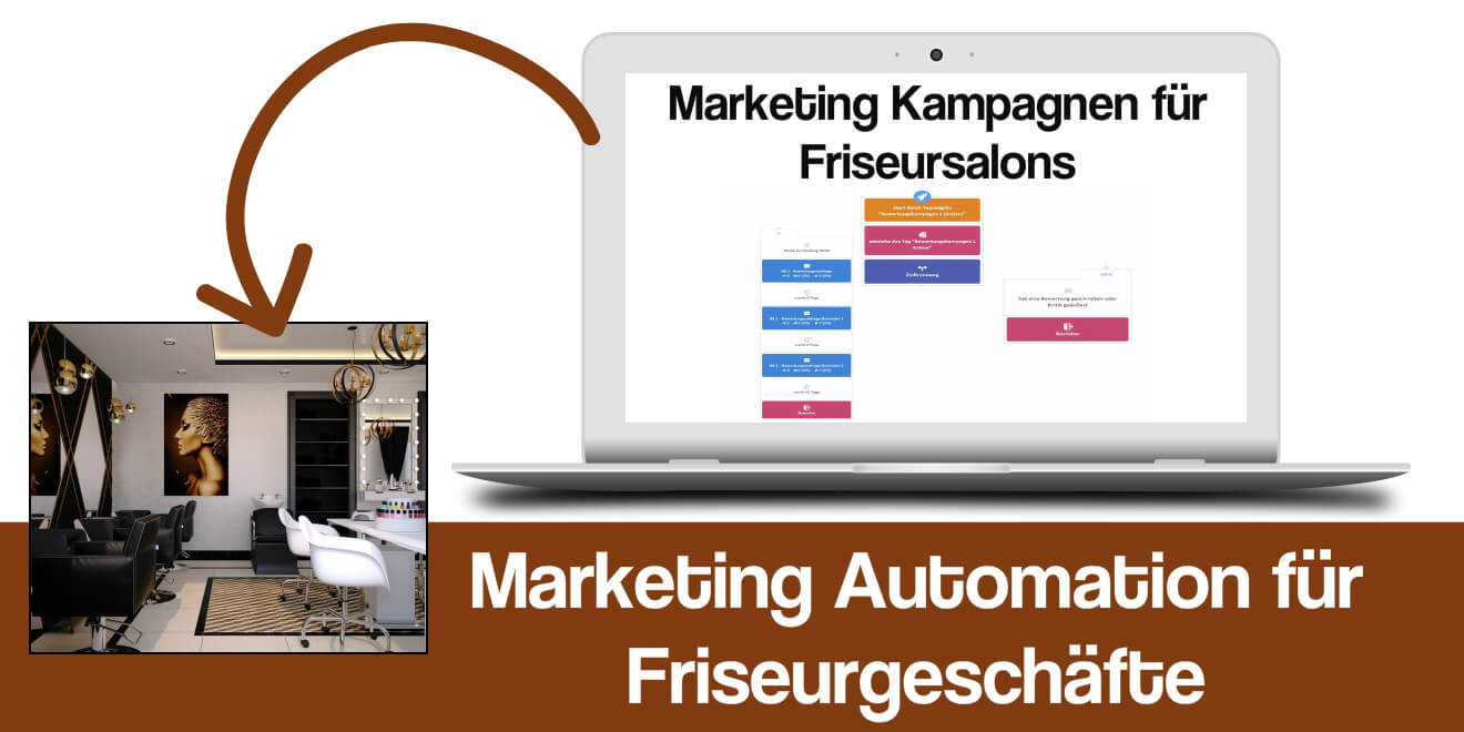 Online Marketing Friseur