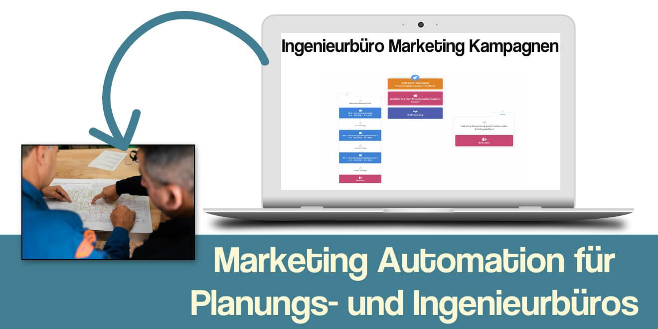 Marketing Ingenieurbüro