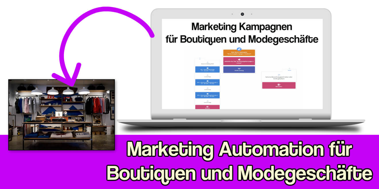 Online Marketing Modebranche