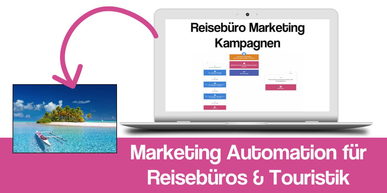 Reisebüro Online Marketing