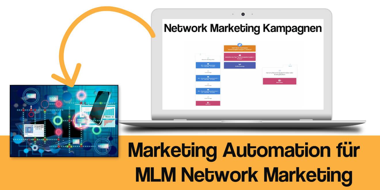 Network Marketing Online Marketing