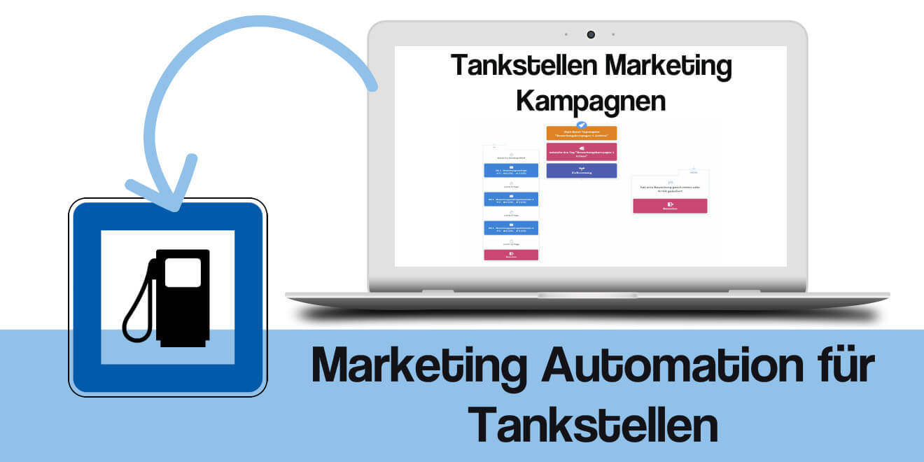 Tankstelle Online Marketing